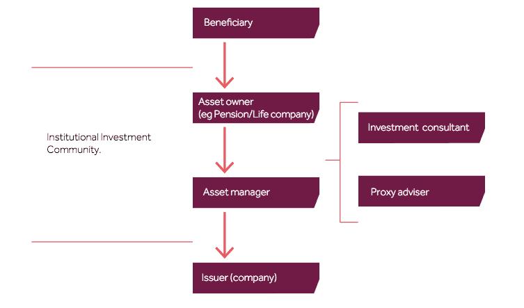 FRC diagram
